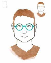 Glasögon och ansiktsform – Vilka glasögon passar mig?